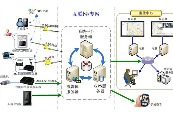测试产品信息测试产品信息